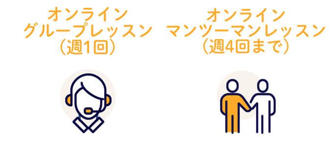 LOBiには2種類のオンラインレッスン